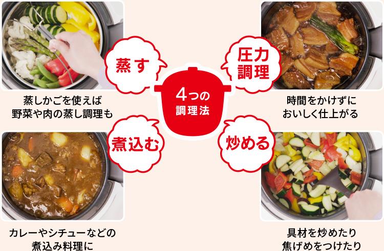 クックフォーミーエクスプレスでできる4つの調理方法