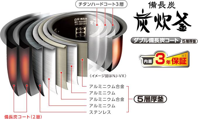 三菱 NJ-VX108-Wおすすめ理由は?