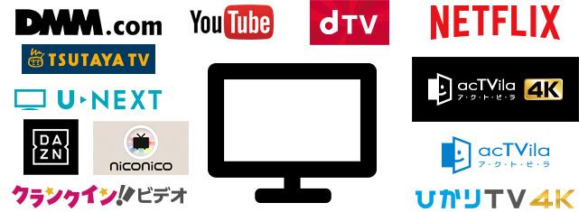あなたはどの動画配信を利用してますか?